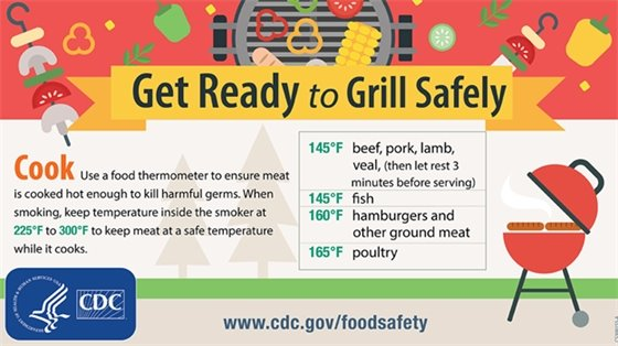 Grill Safely 2