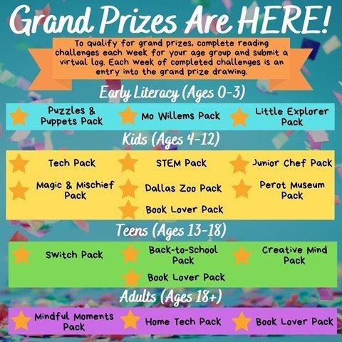Grand Prizes for Summer Reading Program