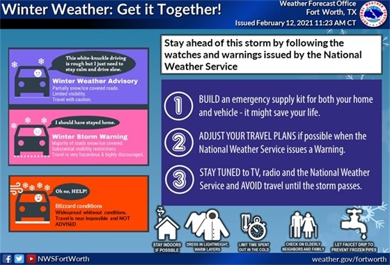 Winter Weather - Get it Together