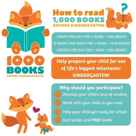 How to Read 1000 Books before Kindergarten