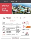 Rowlett by the Numbers