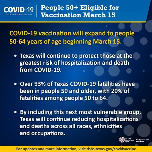 People 50+ Eligible for Vaccination March 15
